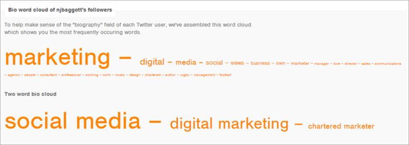 Tweet word cloud for me