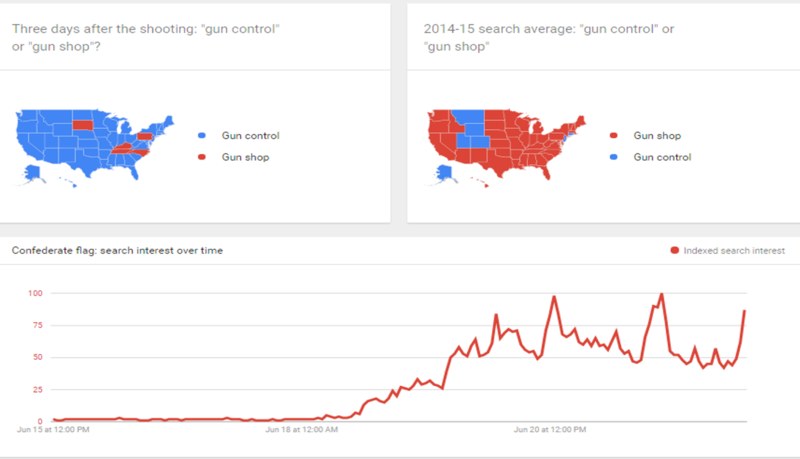 Google trends new screen shot