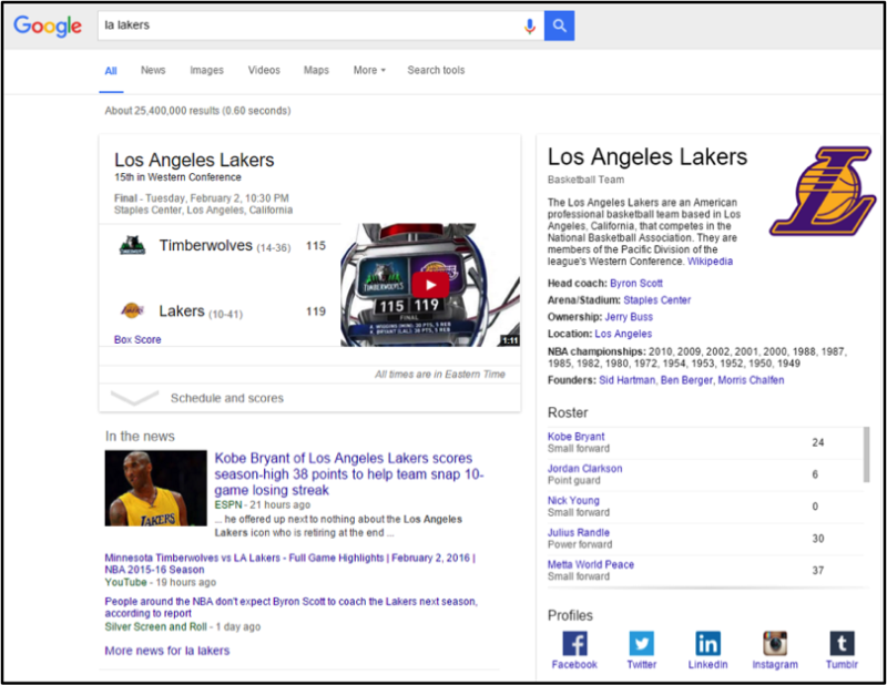 LA-Lakers-Google-2-trend-for-SEO-in-2016