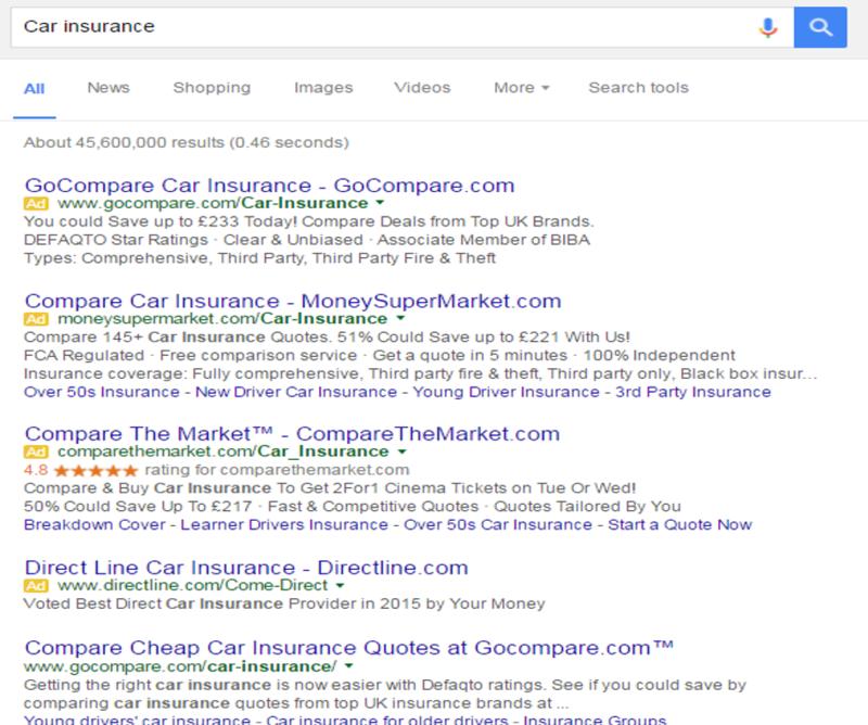 Car insurance SEO