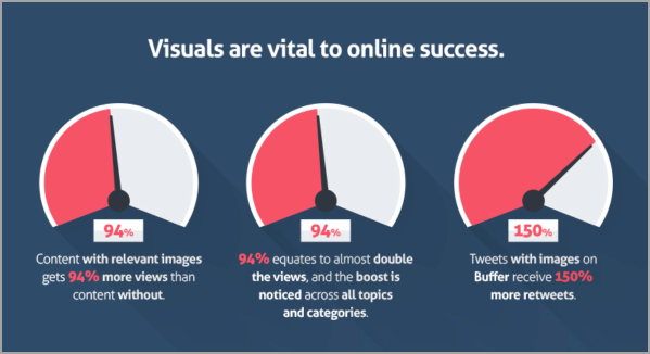 Visual content graphic