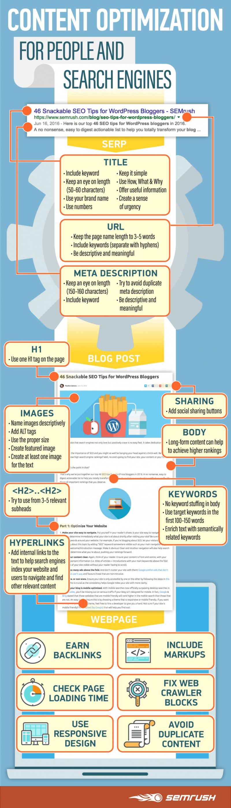 Seo-for-bloggers-1